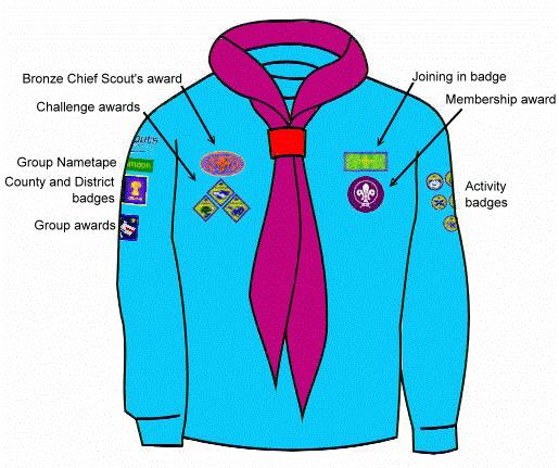 Beaver Uniform